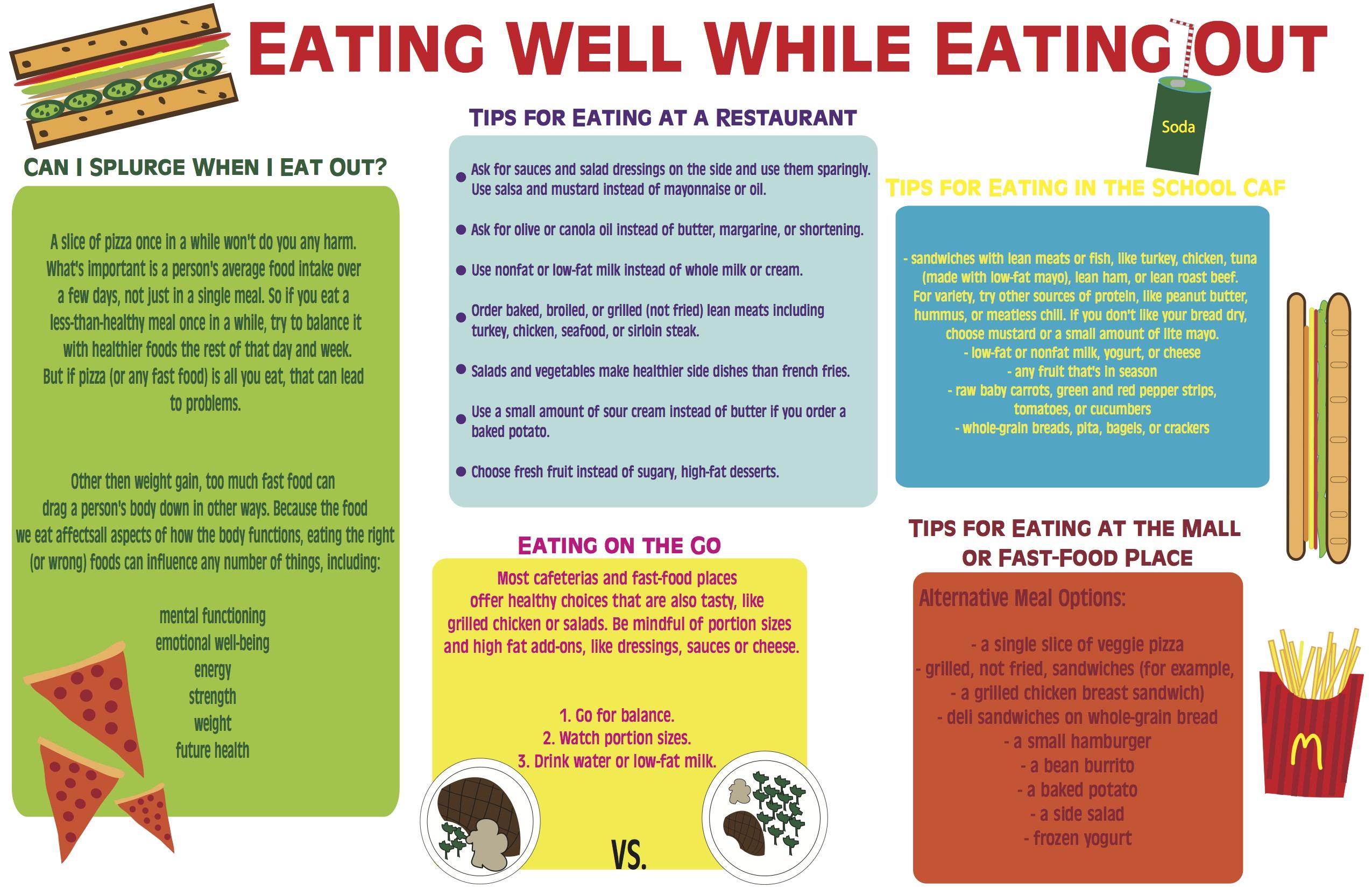 Diet N Nutrition on emaze